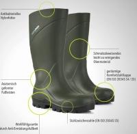 Sicherheitsstiefel NORAMAX S5