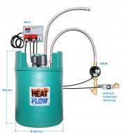 Heizgerät HEATFLOW 6+6 kW